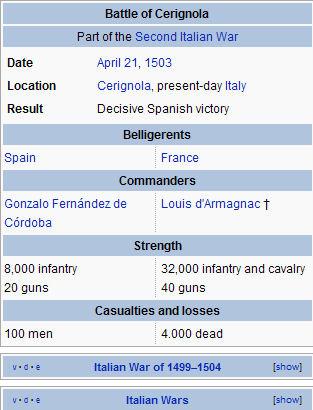 Batalla de Ceriñola / Battle of Cerignola