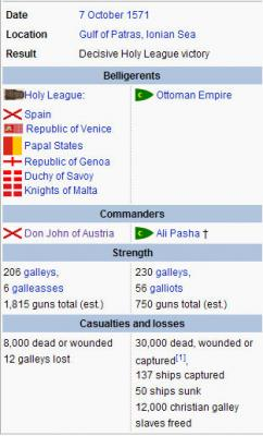 Batalla de Lepanto / Battle of Lepanto