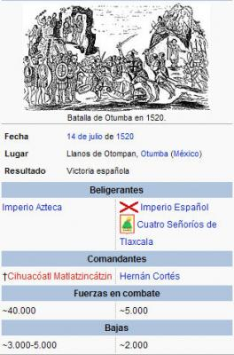 Batalla de Otumba / Battle of Otumba