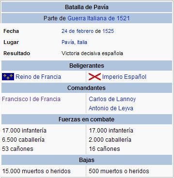 Batalla de Pavía / Battle of Pavia