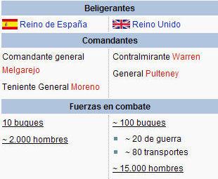 Batalla de Brión / Brion Battle
