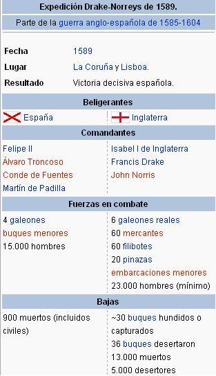 La Coontraarmada inglesa // The Counter Armada