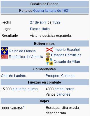 Batalla de Bicoca / Battle of Bicocca