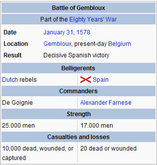 Batalla de Gembloux / The Battle of Gembloux