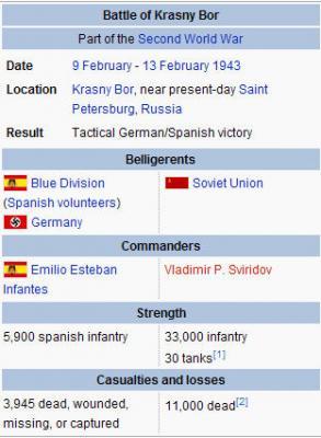 Batalla de Krasny Bor - Cerco a Leningrado / Battle of Krasny Bor - Leningrado siege