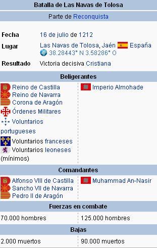 Batalla de Las Navas de Tolosa  // Battle of Las Navas de Tolosa
